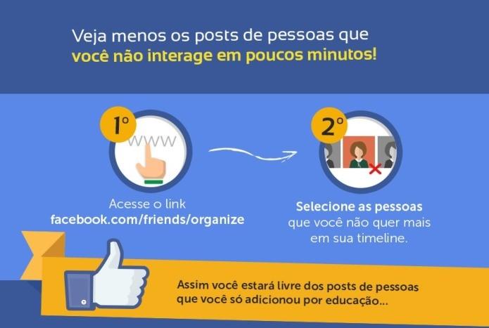 Configure a lista de conhecidos do Facebook (Foto: Reprodução/iinterativa)