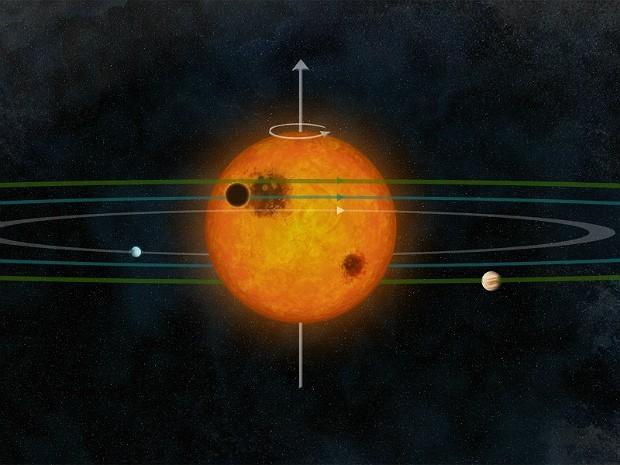 Kepler (Foto: Cristina Sanchis Ojeda/Nature)