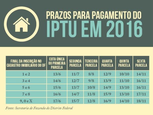 Calendário de vencimentos dos boletos de IPTU e TLP no DF, em 2016 (Foto: GDF/Reprodução)