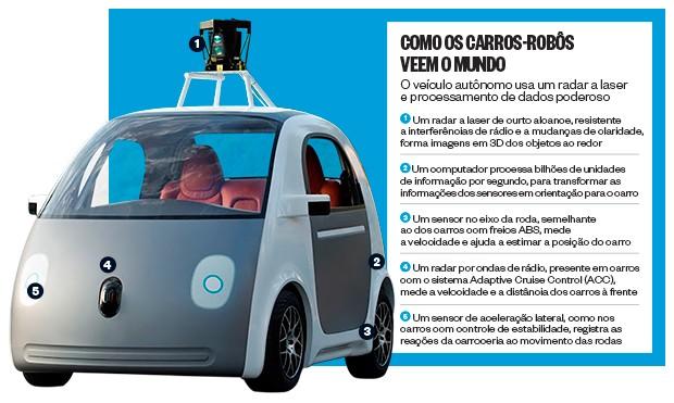 PIONEIROS O Drive Me, da Volvo (acima), chegará ao público até 2018. O carro  do Google (à dir.) nem volante tem (Foto: Divulgação)