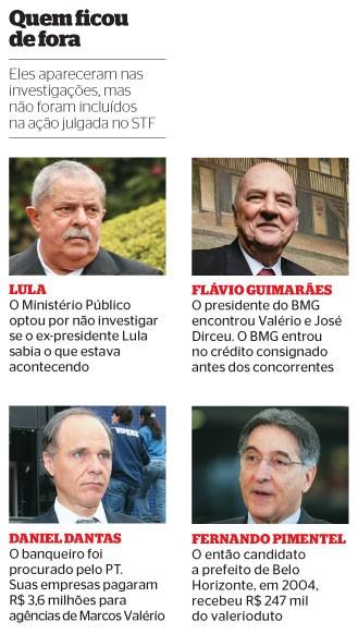 Quem ficou  de fora  (Foto: Adriana Spaca/Folhapress, Sérgio  Castro/Ag. Estado, Tomás Arthuzzi/Ed. Globo e Sergio Lima/Folhapress  )