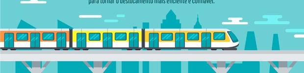 Por que trens e metrôs ajudam a melhorar a mobilidade urbana (Por que trens e metrôs ajudam a melhorar a mobilidade urbana  (editar título))