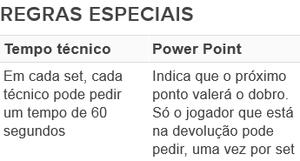 tenis regras especiais iptl (Foto: Divulgação)