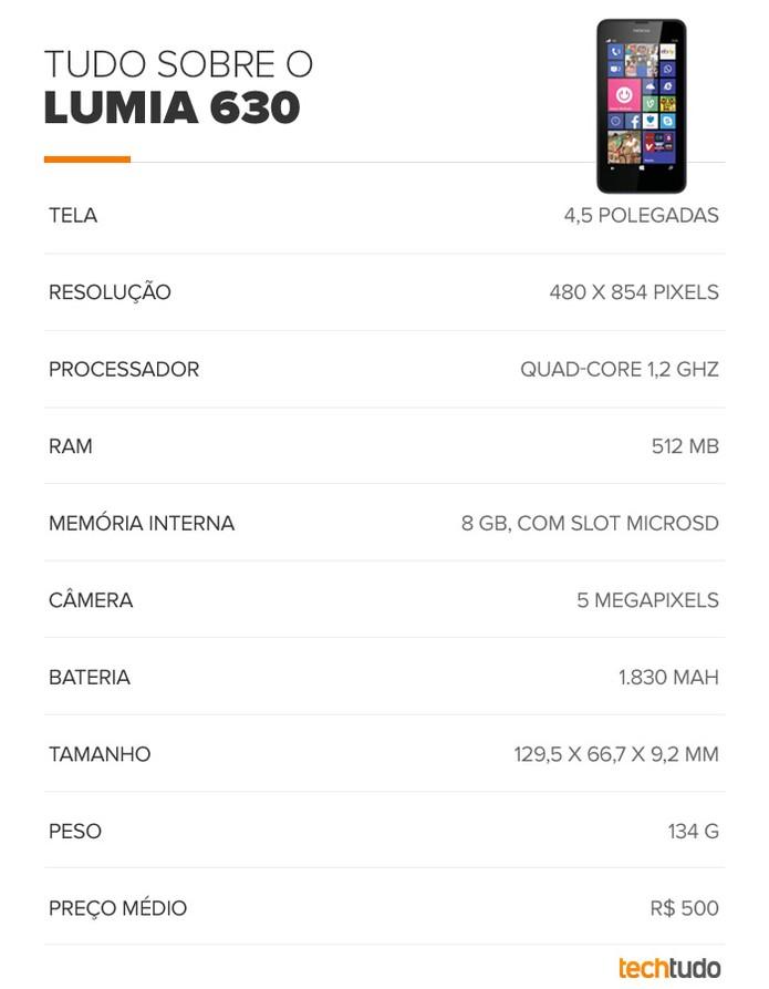 Tabela de especificações do Lumia 630 (Foto: Arte/TechTudo)