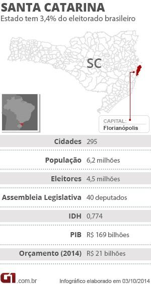 mapa eleições sc (Foto: Editoria de Arte/G1)