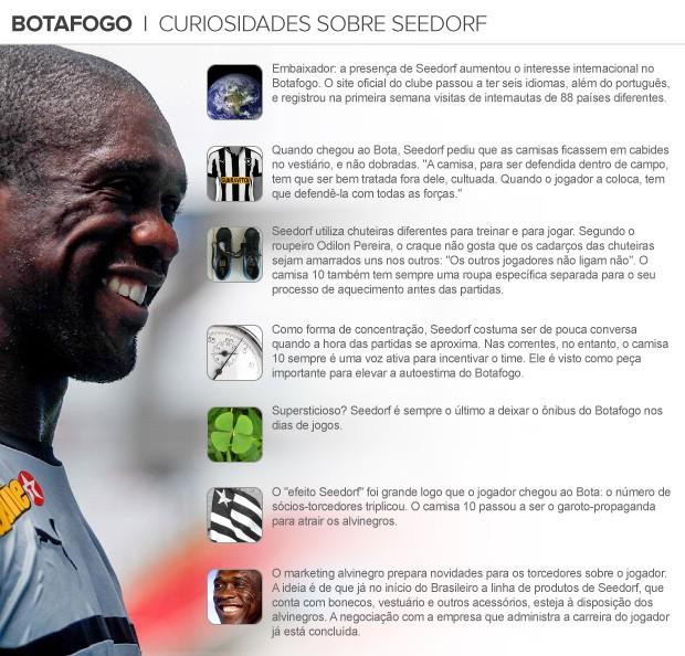 info curiosidades seedorf (Foto: arte esporte)