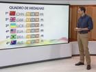 Brasil já tem o melhor desempenho em paralimpíadas no Rio