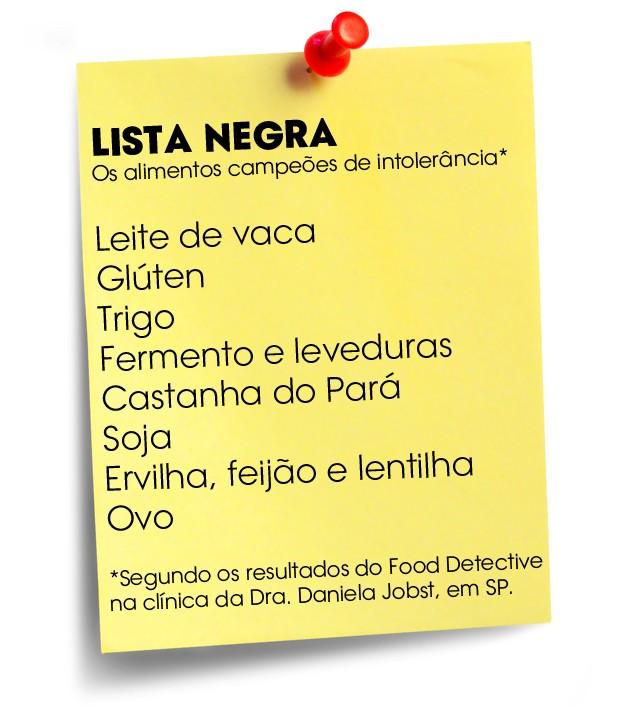 lista negra alimentos (Foto: Divulgação)