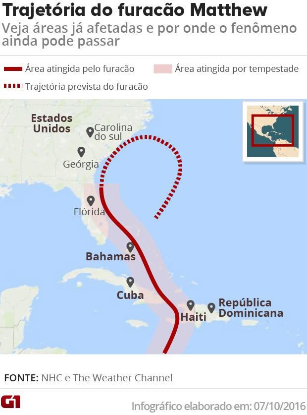 Mapa - trajetória do furacão Matthew (Foto: Arte/G1)
