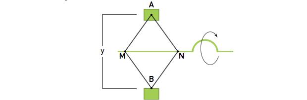 Modelo de ferramenta (Foto: Reprodução/UERJ)