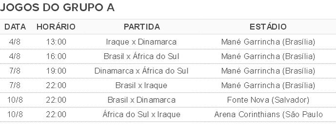 Tabela de jogos Grupo A Olimpiada futebol (Foto: Globoesporte.com)