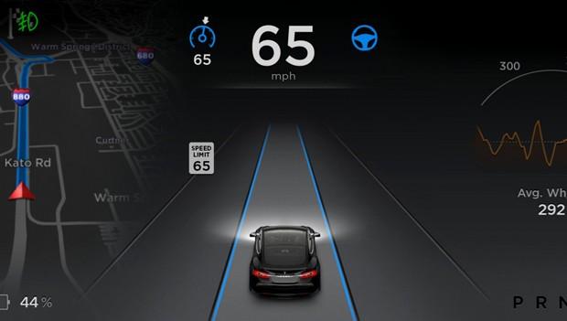 A interface do novo piloto automático da Tesla (Foto: Reprodução/teslamotors.com)