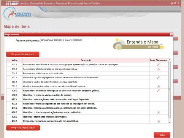Mapa de itens do Enem permite ao candidato comparar sua nota (Foto: Reprodução)