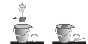 Representação do bloco de madeira sobre o balde (Foto: Reprodução/Fuvest)