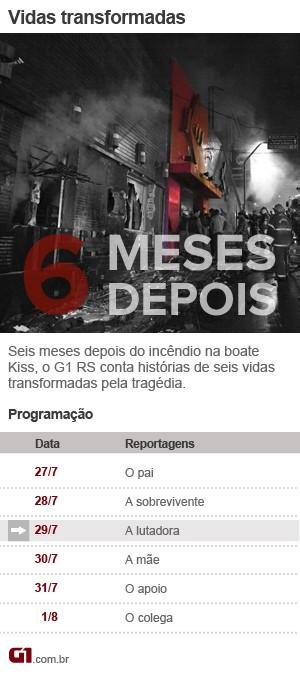 Arte 6 meses da Kiss (Foto: Arte/ G1)