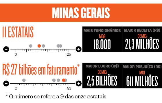Arte Economia MG (Foto: ÉPOCA)