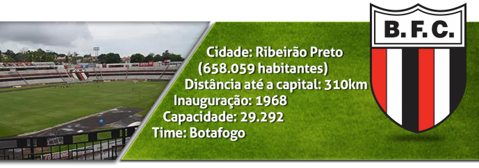 Header, estádio, Santa Cruz, Ribeirão Preto (Foto: Arte / Eduardo Teixeira)