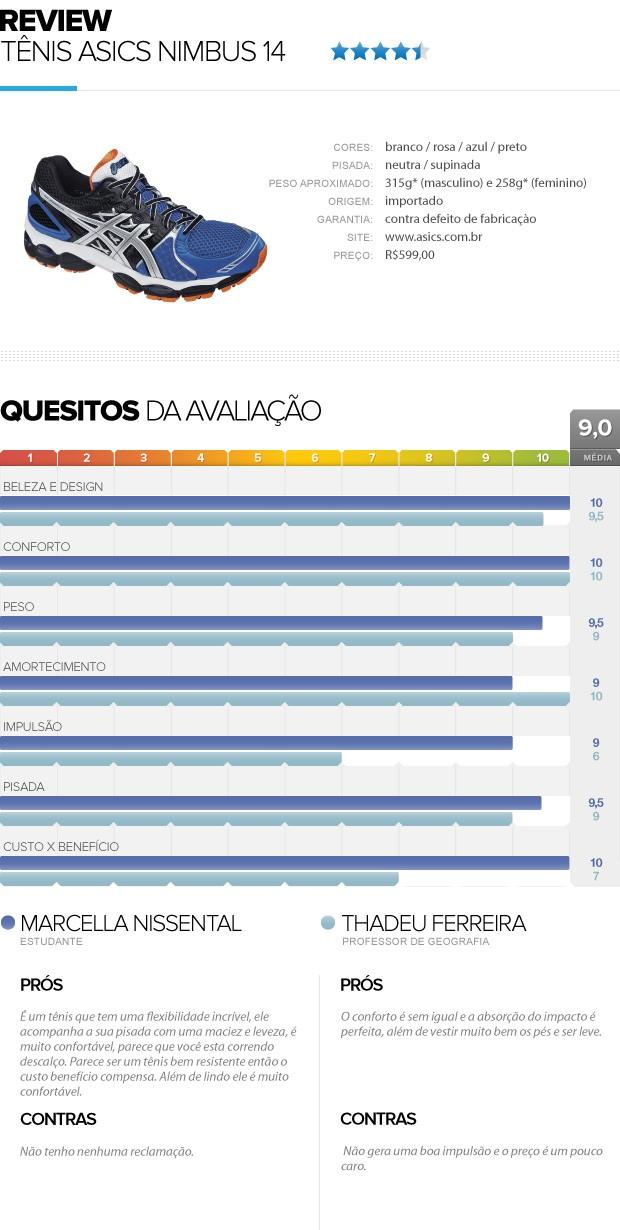 Review calça tênis Asics Nimbus EU ATLETA (Foto: Editoria de Arte / Globoesporte.com)