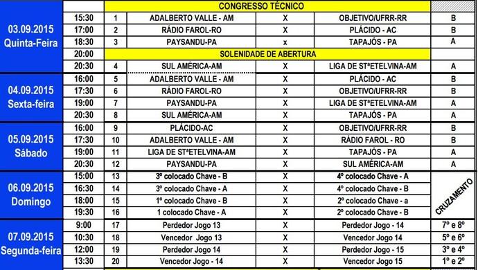 Tabela de jogos da Taça Amazônica de Handebol 2015 (Foto: Reprodução/CBHb)