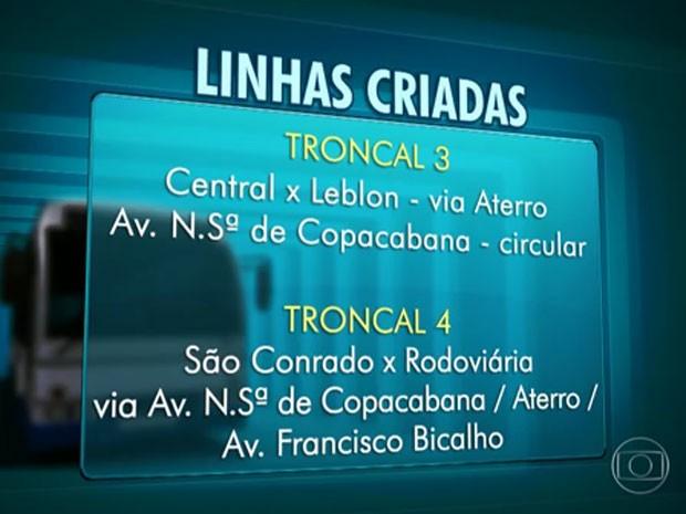 Linhas troncais (Foto: Reprodução / Globo)