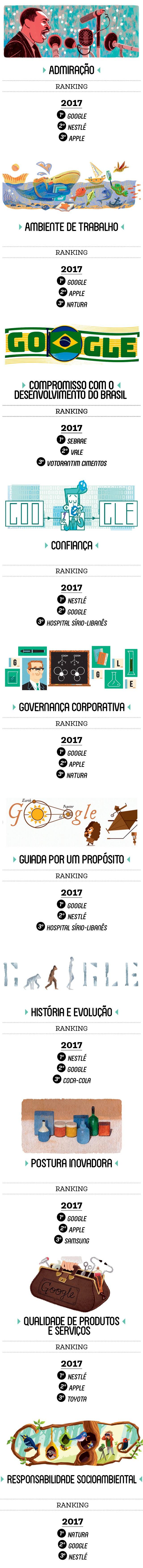 Doodles (Foto: Google)