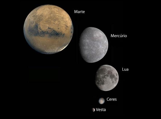 Outra comparação, agora de Vesta com Marte, Mercúrio, a Lua e o planeta-anão Ceres. (Foto: NASA/JPL-Caltech/UCLA)