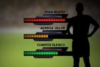 Avaliação dos elencos para o Brasileirão 2015 (Infoesporte)
