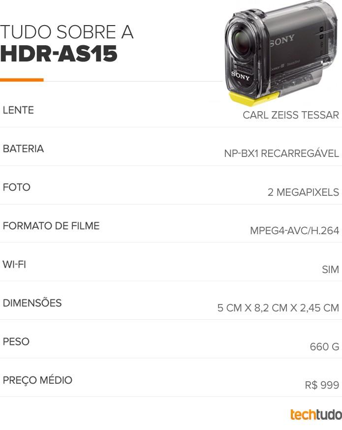 Tabela configurações Sony HDR-AS15 (Foto: TechTudo/Arte)