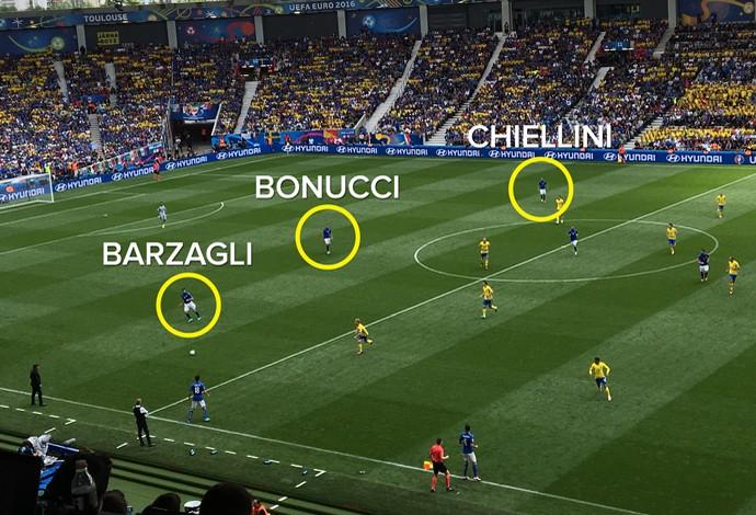 IMAGEM trio defensivo da Itália Barzagli Bonucci Chiellini (Foto: Editoria de Arte)