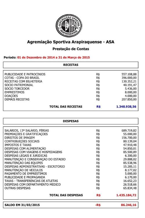 ASA prestação de contas (Foto: Divulgação/ASA)