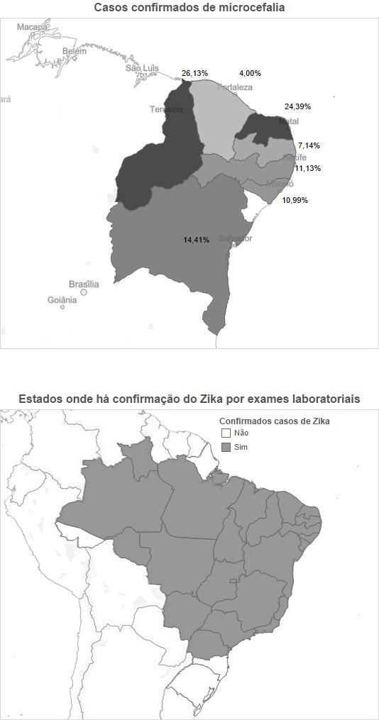 Zika, Dengue e Microcefalia