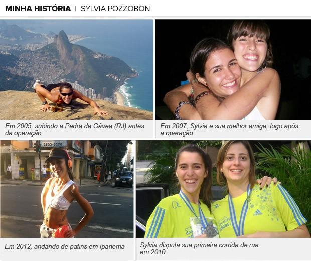 Galeria Sylvia Pozzobon, Minha História Eu Atleta 2 (Foto: Editoria de Arte/Globoesporte.com)