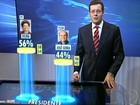 Ibope e Datafolha divulgam última pesquisa presidencial do 2º turno