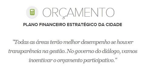 Proposta de Edivaldo Holanda para o Orçamento Municipal (Foto: G1 Maranhão)