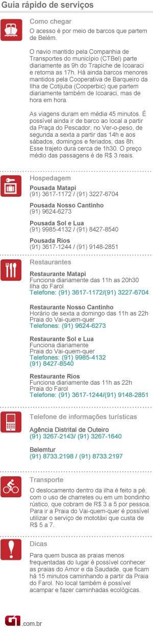 Guia rápido de Cotijuba (Foto: Nathiel Moraes / G1 Pará)
