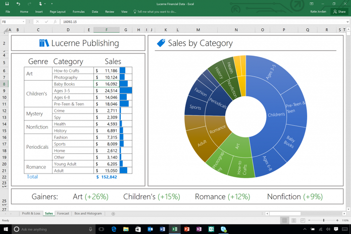 Novo visual do Excel no Office 2016 que chega neste 22 de setembro ao Windows 10 (Foto: Divulgação/Microsoft)
