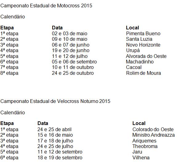 Calendário Motociclismo (Foto: FMR/Divulgação)