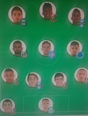 BLOG: Ano novo, time barato! Confira dicas para uma equipe de 78 cartoletas na rodada inicial do Cartola FC