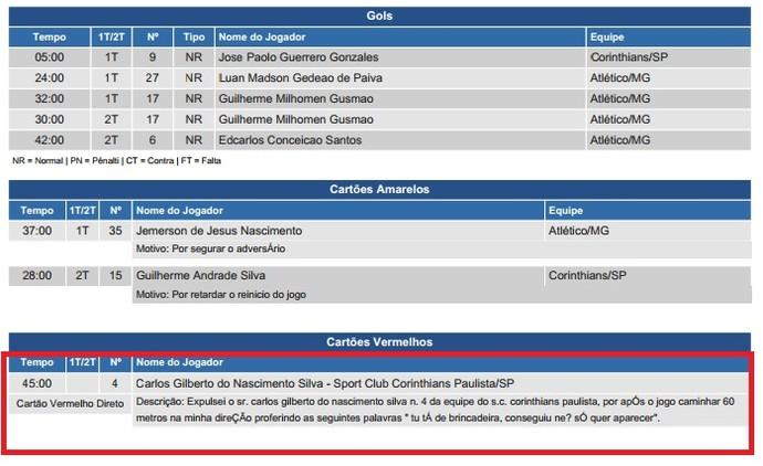 sumula do jogo Atlético-MG X Corinthians (Foto: Reprodução)
