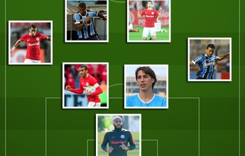 Seleção do Gre-Nal 411: confira como ficou o time ideal de Grêmio e Inter