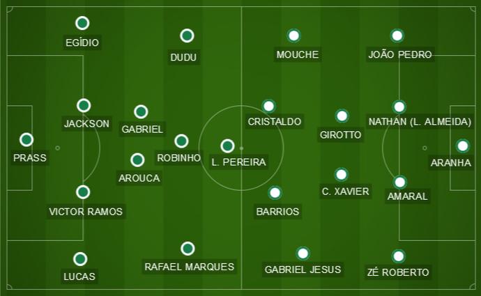 Titulares (verde) e reservas (branco) no coletivo desta quinta-feira na Academia de Futebol (Foto: GloboEsporte.com)