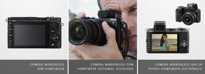 Há viewfinders eletrônicos opcionais compatíveis com câmeras mirrorless que não possuem viewfinder (Foto: Reprodução/Nikon)