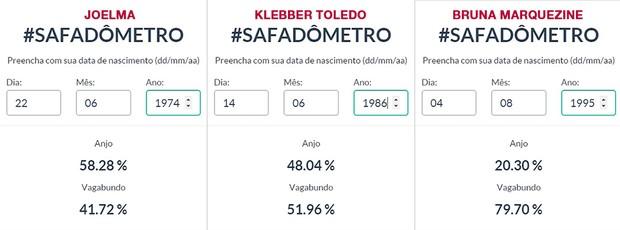 Joelma da Banda Calypso | Klebber Toledo | Bruna Marquezine (Foto: Reprodução / Site Safadômetro)
