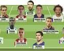 Dois brasileiros estão em equipe ideal da Liga dos Campeões feita por jornal francês