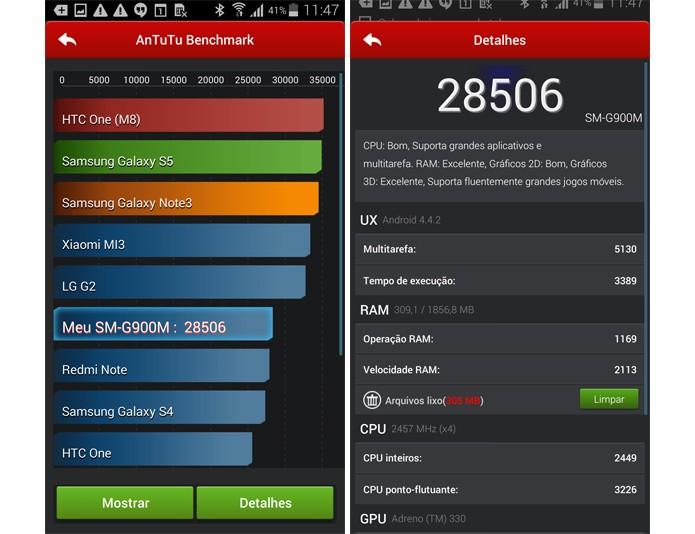 Benchkmark do Galaxy S5 via AnTuTu (Foto: Reprodução)