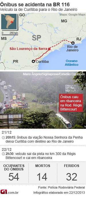 Mapa acidente Rodovia Régis Bittencourt - v2 (Foto: Arte/G1)