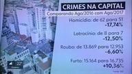 SSP divulga os dados da criminalidade em agosto