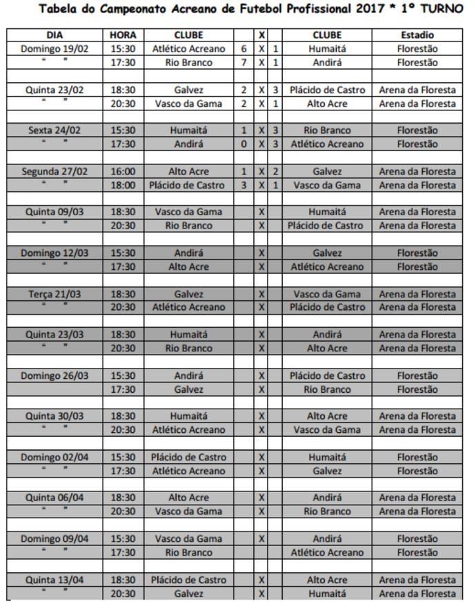 Início da 3ª rodada é adiada por causa das chuvas na capital; veja nova tabela (Foto: FFAC/ divulgação)