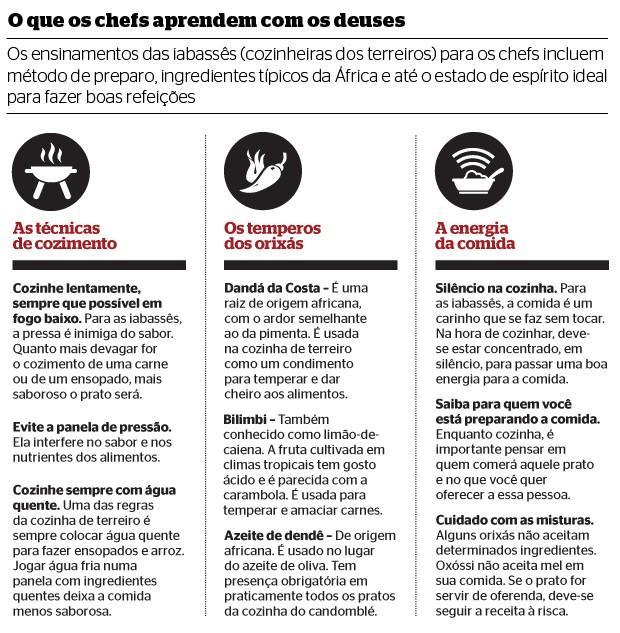 o que os chefs aprendem com os deuses (Foto: reprodução/Revista ÉPOCA)
