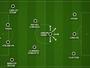 Falta de referências é crucial para péssima atuação do Atlético-MG